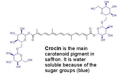 crocin