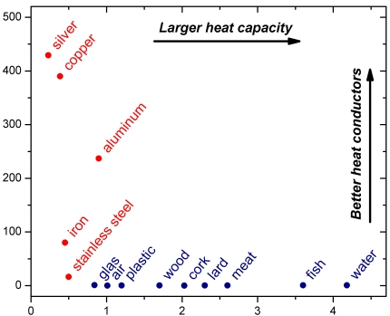heat-capacity-conductance.jpg