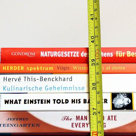 book-pile-meter.jpg
