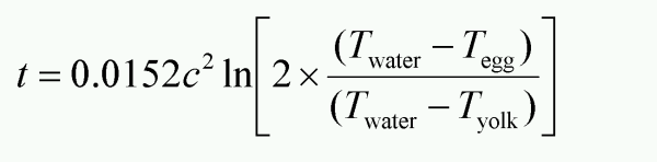 egg-circumference-formula
