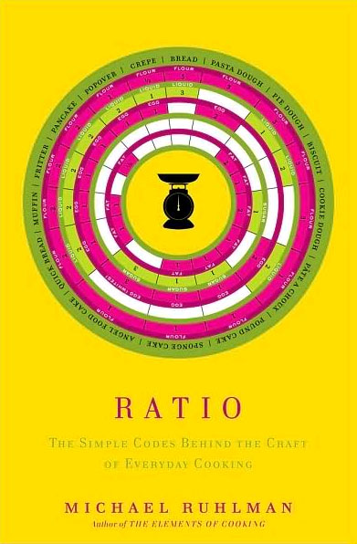 ratio-cover