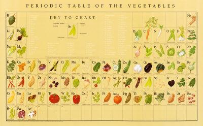pt-vegetables