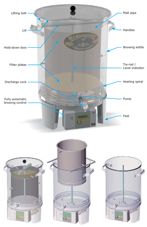 Rims Brewing System Design Rims Type Brewing System
